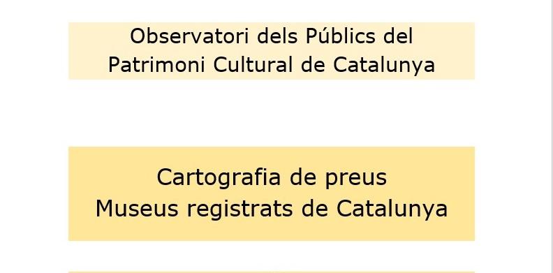 cartografia-de-preus-dels-museus-registrats-de-catalunya