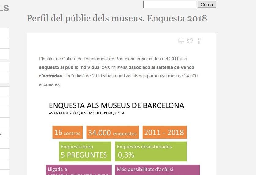 museus-de-barcelona-explotacio-estadistica-de-les-dades-de-visitants-2018