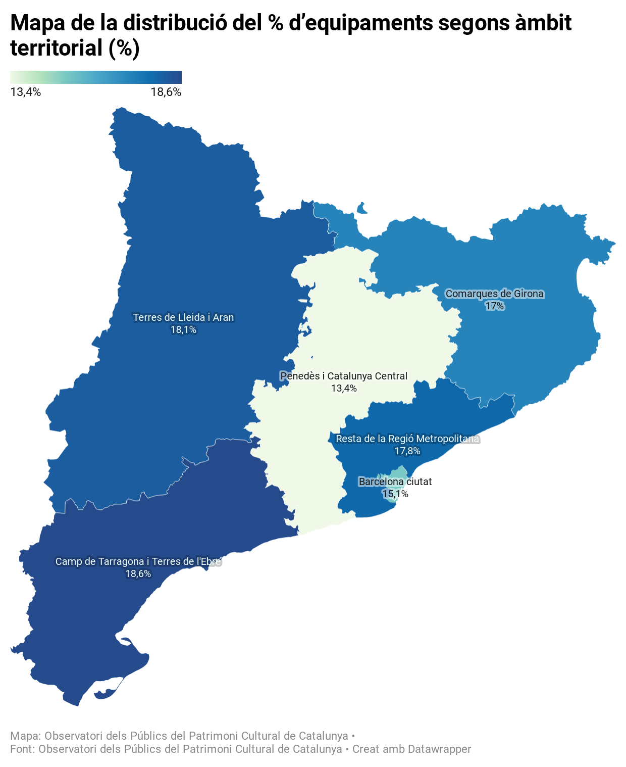 recompte-de-visitants-dels-equipaments-patrimonials-de-catalunya-2019