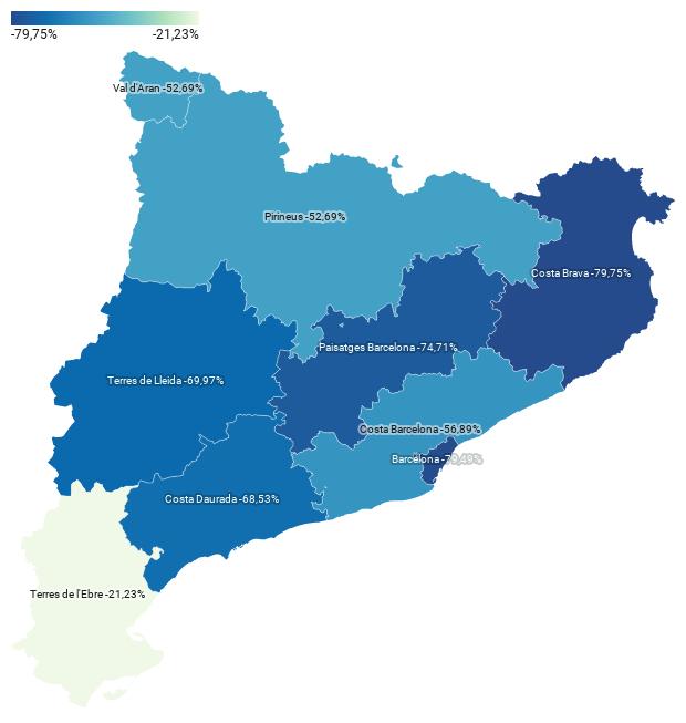 impacte-de-la-covid-19-en-la-freqentacio-dels-equipaments-patrimonials-de-catalunya-el-2020