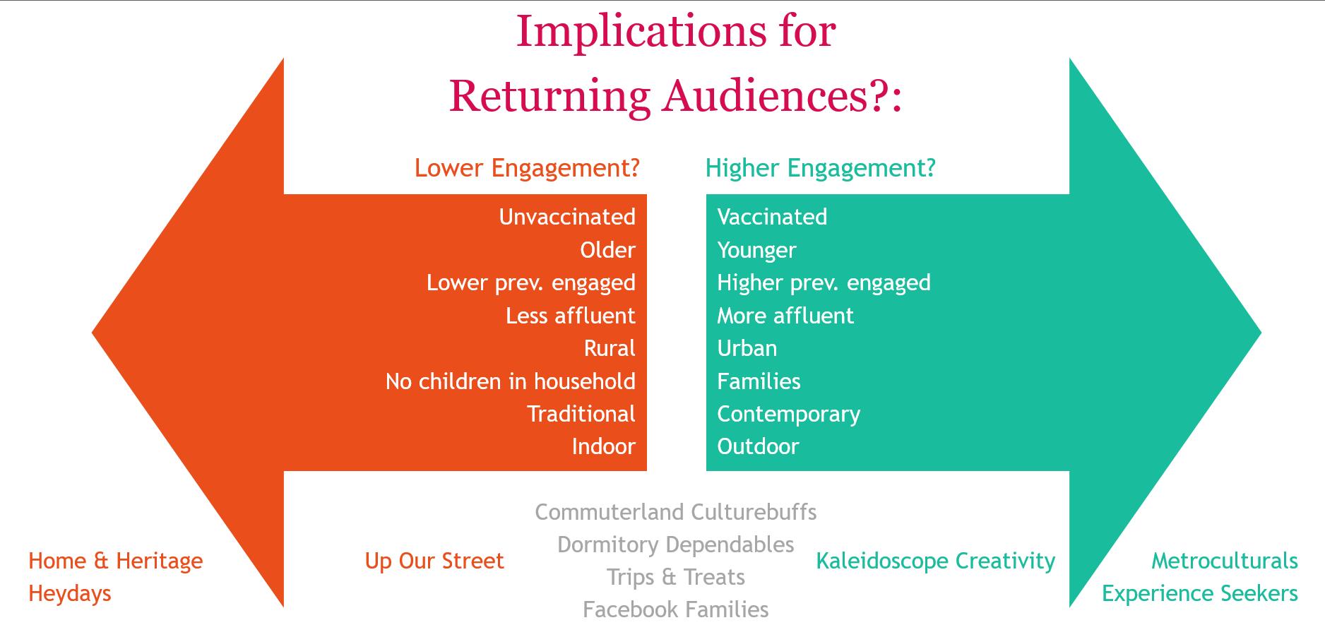 enquesta-sobre-els-canvis-en-la-participacio-cultural-per-la-pandemia-al-regne-unit