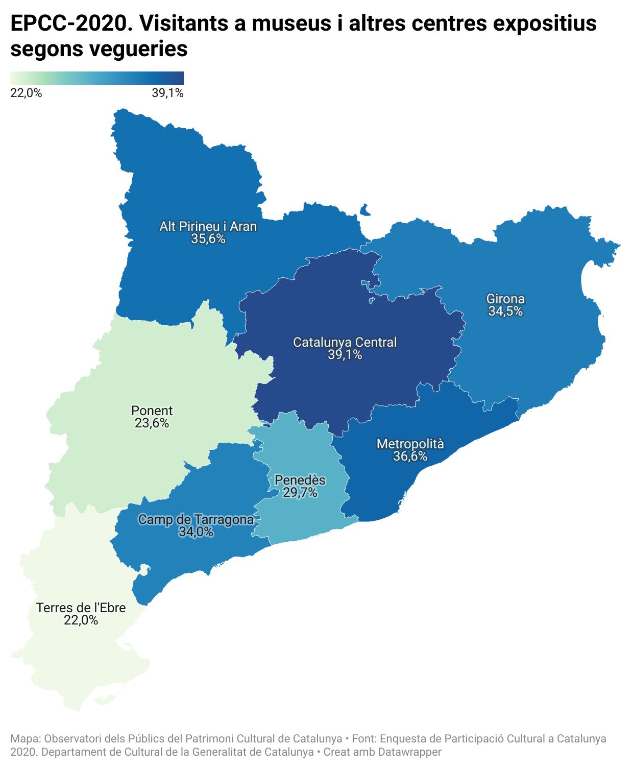 encuesta-de-participacion-cultural-en-cataluna-2020-museos-y-otros-centros-expositivos-y-afectacion-de-la-covid-19